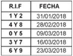 10-Autoliquidacion-Anual-De-ISLR
