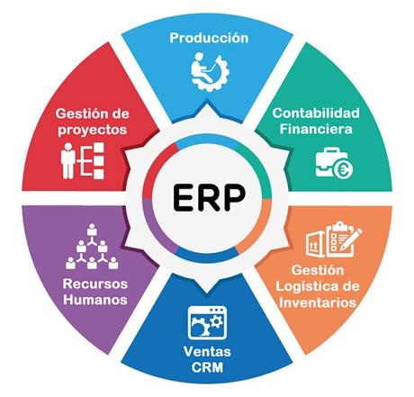 10 ventajas de un ERP para tu empresa